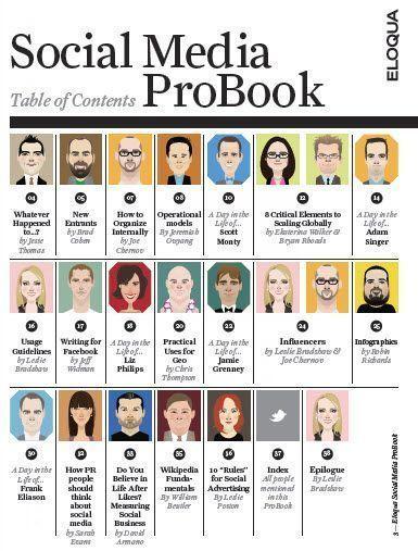 eBook_de_social_media