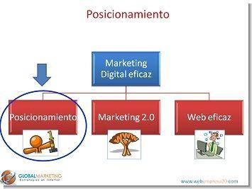 Portada_2_bodegas_2.0