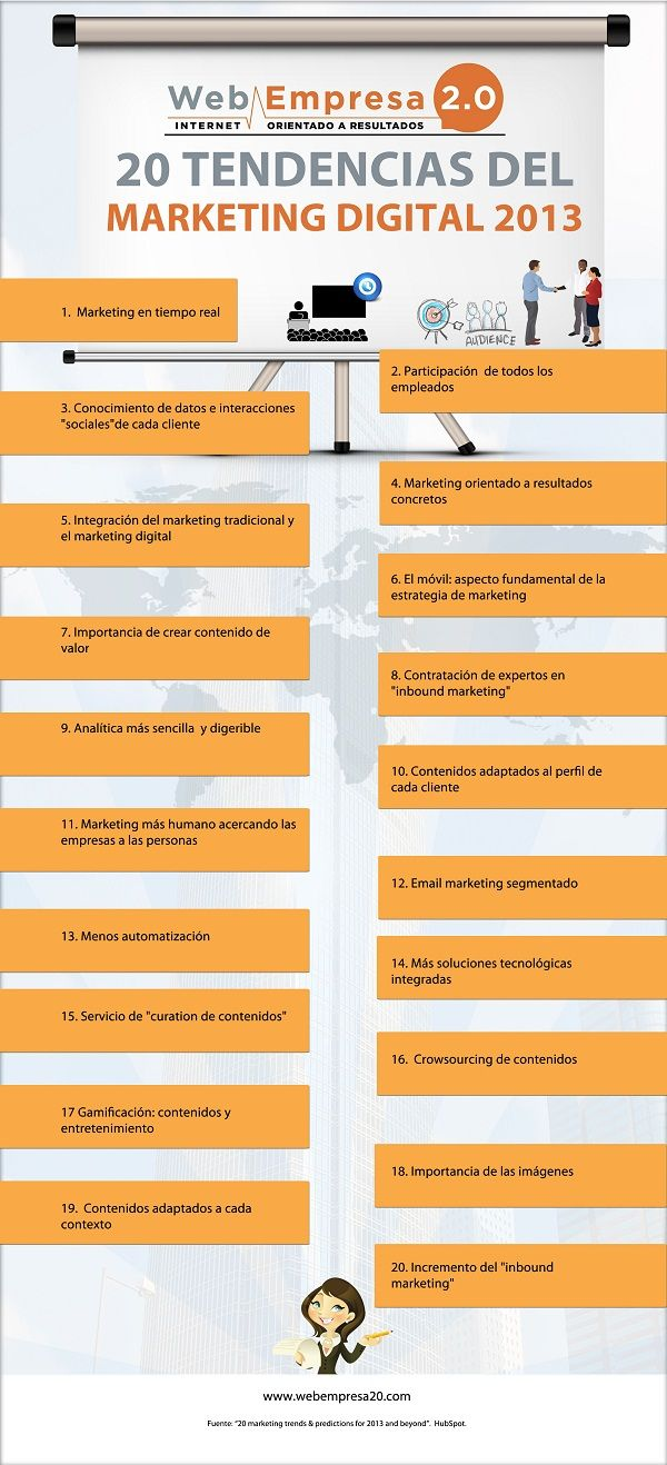 infografia_20_tendencias_marketing_digital_2013_Baja