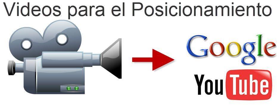 videos_posicionamiento_grande