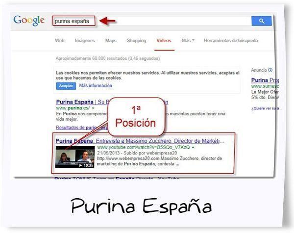 Purina España
